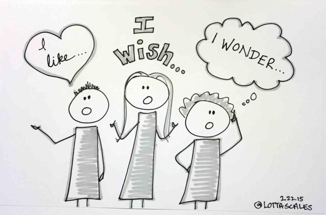 like-wish-wonder_lottascales1-1440x957.jpg